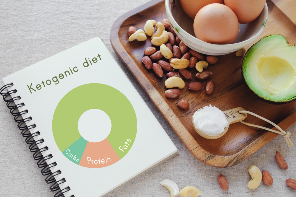 Foods to Eat on the Ketogenic Diet by best nutritonist in mumbai Qua Nutrition